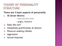 Psychoanalytic Sociology