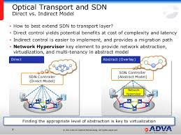 Benefits of Optical Transport