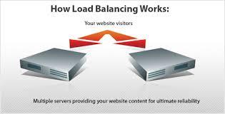 About Load Balancing