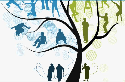 Sociology of Family