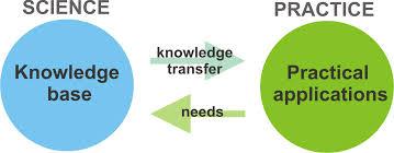 Sociology of Scientific Knowledge