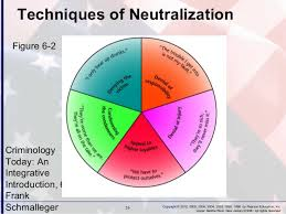 Techniques of Neutralization
