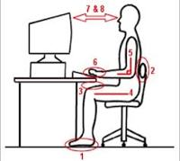 Information about Workstations
