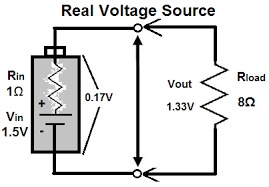 Constant Voltage Source