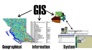 Define on Geographic Information System