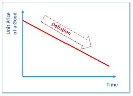 Deflation Definition