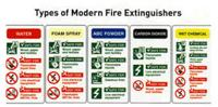 Fire Regulations and Fire Safety