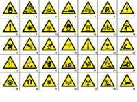 About Hazard Signs