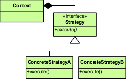 patterns in strategy formation essay Patterns in strategy formation henry mintzbergt the literature on strategy formation is in large part theoretical but not empirical, and the usual definition of strategy encourages the notion that strategies, as we recognize them ex.