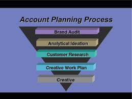 Account planning for Advertising