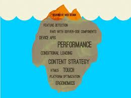 Adaptive Performance