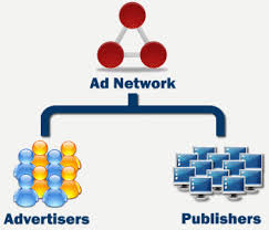 Advertising Network