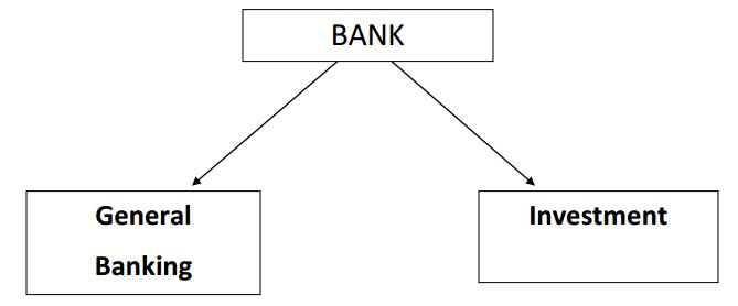 e banking assignment E-banking electronic funds transfer system (efts) computerized systems for conducting financial transactions electronically books business today / ninth edition.