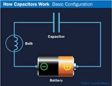 Capacitors Work