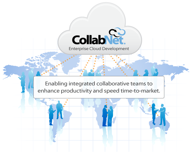 Collaborative Software