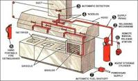 Commercial Fire Suppression Systems