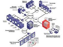 Define a Computer Data Network
