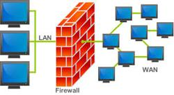 Elements of Computer Network Security