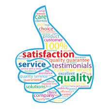 Customer Satisfaction in Marketing
