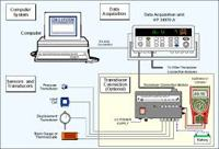 About Data Acquisition Systems
