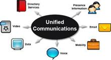 Types of Data Communication Media