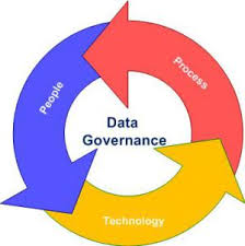 Data Governance