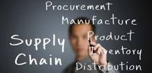 Efficient IT Procurement