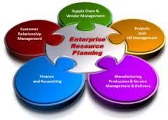 Enterprise Planning System