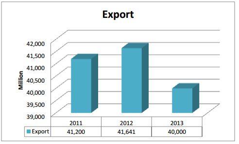 export fig