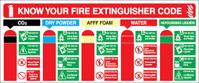 Kinds of Fire Extinguisher