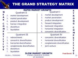 Grand Strategy Assignment Point