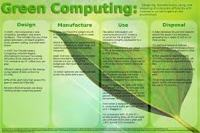 Importance of Green Computing