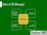 Role of the Human Resource Manager