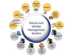 Identity Management System