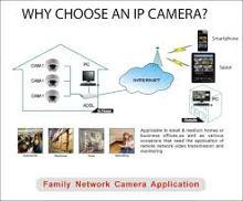 Choose an IP Camera