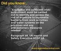 Know about Legionella Control