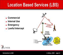 Location Based Service