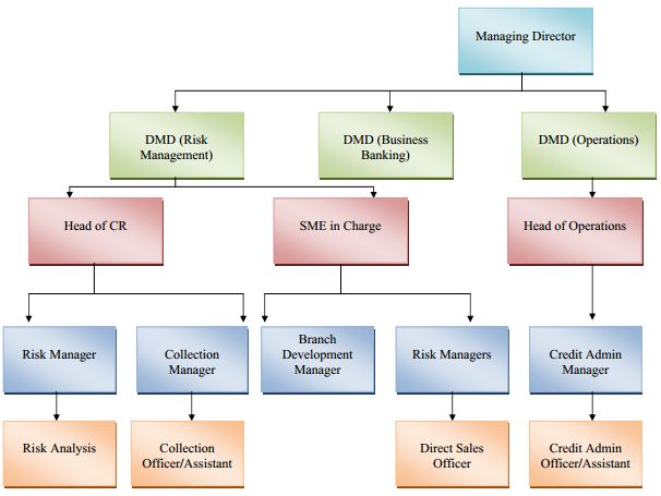 Hd Wallpapers Loan Syndication Process Diagram Androiddbid