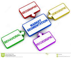 Market Segmentation Process