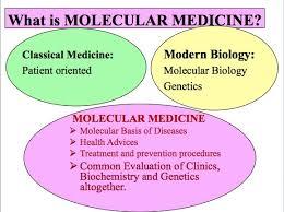 Molecular Medicine Assignment Point