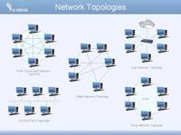 Details of Network Topologies