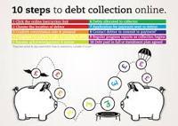 Online Debt Collection