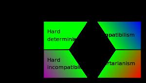 Parametric Determinism
