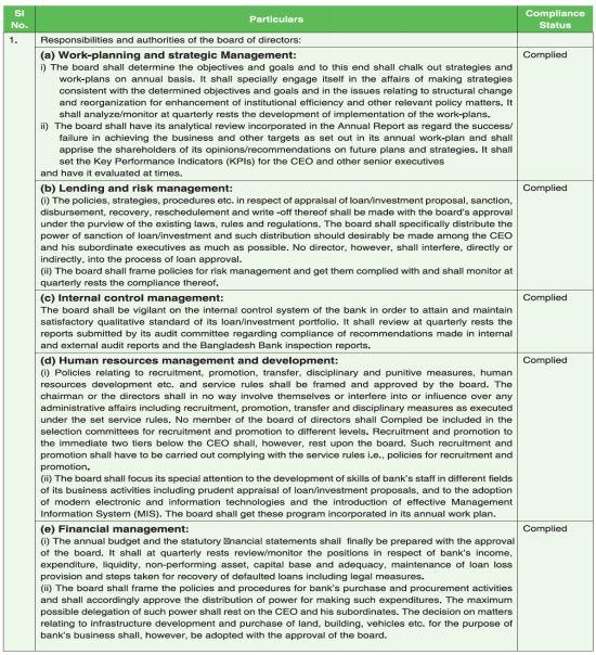 thesis corporate governance banks