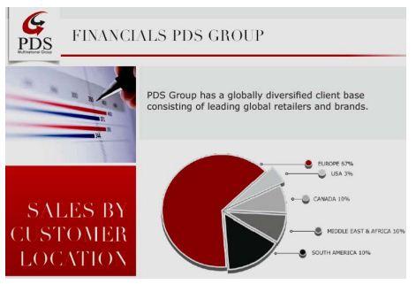 pds finance