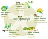 Use of Performance Enhancing Plants