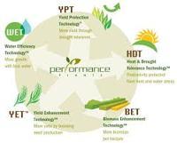 Use of Performance Enhancing Plants