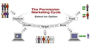 Permission Marketing Definition