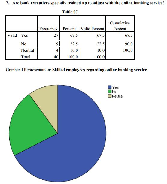 assignment of prime bank Sme banking in bangladesh a study on prime bank  and exposure to the business world and acquiring practical knowledge was also the main objective of this assignment.