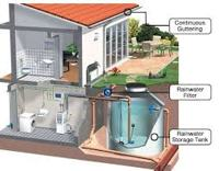 Rain Harvesting Systems